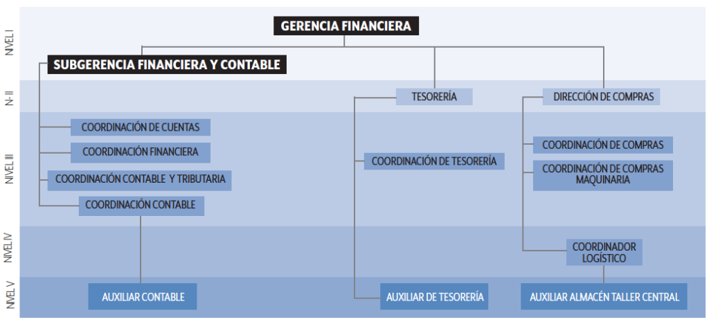 Gerencia-Financiera-1024x468
